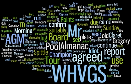 agmwordle.png